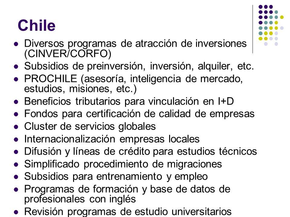 Chile Diversos programas de atracción de inversiones (CINVER/CORFO) Subsidios de preinversión, inversión, alquiler, etc. PROCHILE (asesoría, inteligen