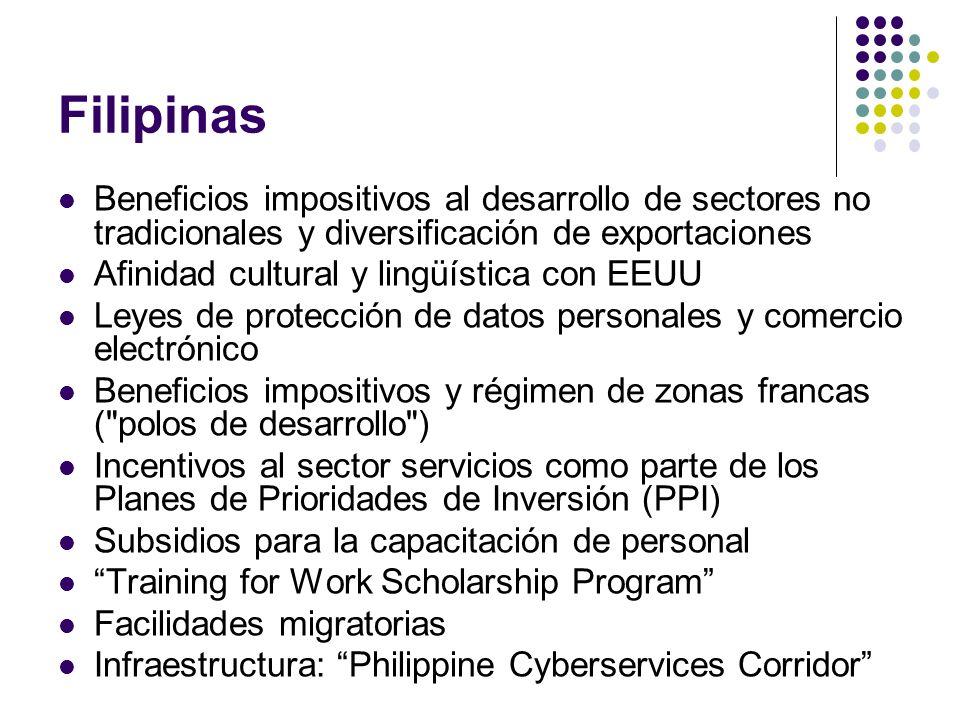Filipinas Beneficios impositivos al desarrollo de sectores no tradicionales y diversificación de exportaciones Afinidad cultural y lingüística con EEU