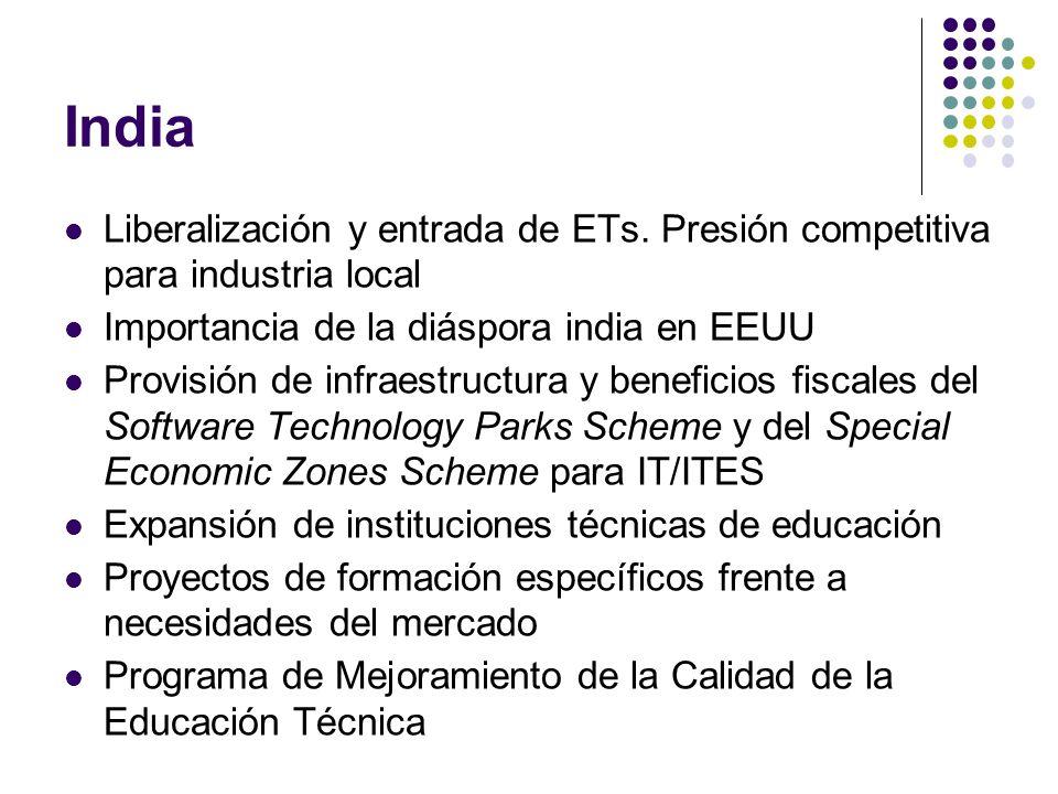 India Liberalización y entrada de ETs. Presión competitiva para industria local Importancia de la diáspora india en EEUU Provisión de infraestructura