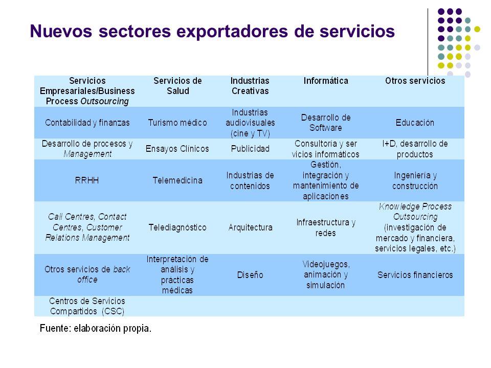 Nuevos sectores exportadores de servicios