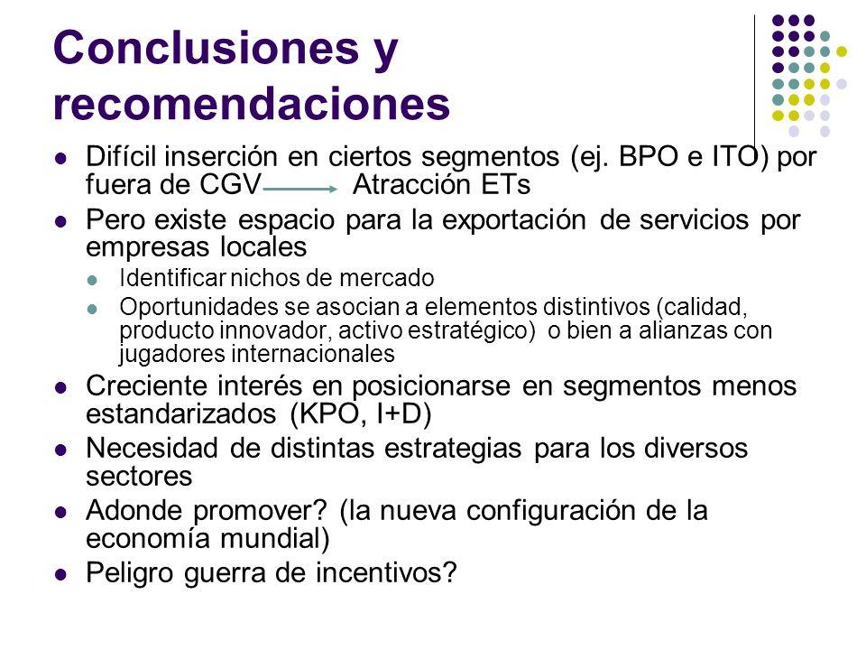 Difícil inserción en ciertos segmentos (ej. BPO e ITO) por fuera de CGV Atracción ETs Pero existe espacio para la exportación de servicios por empresa