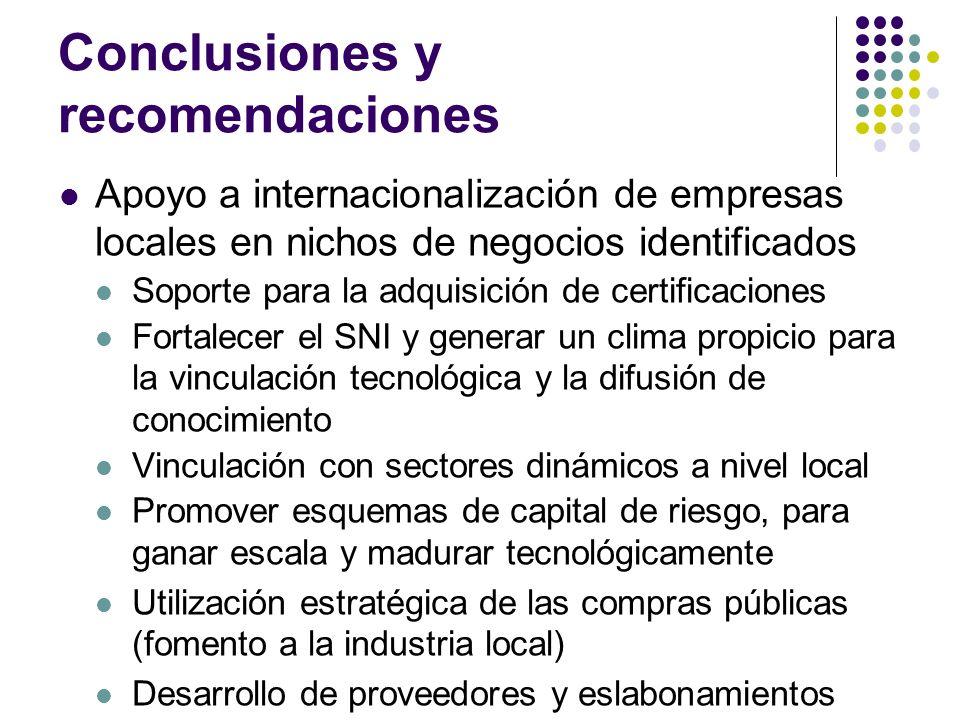 Conclusiones y recomendaciones Apoyo a internacionalización de empresas locales en nichos de negocios identificados Soporte para la adquisición de cer