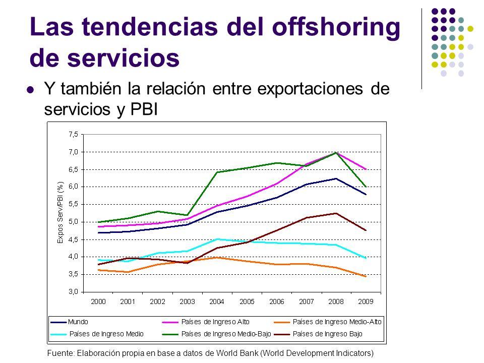 Las tendencias del offshoring de servicios Y también la relación entre exportaciones de servicios y PBI Fuente: Elaboración propia en base a datos de