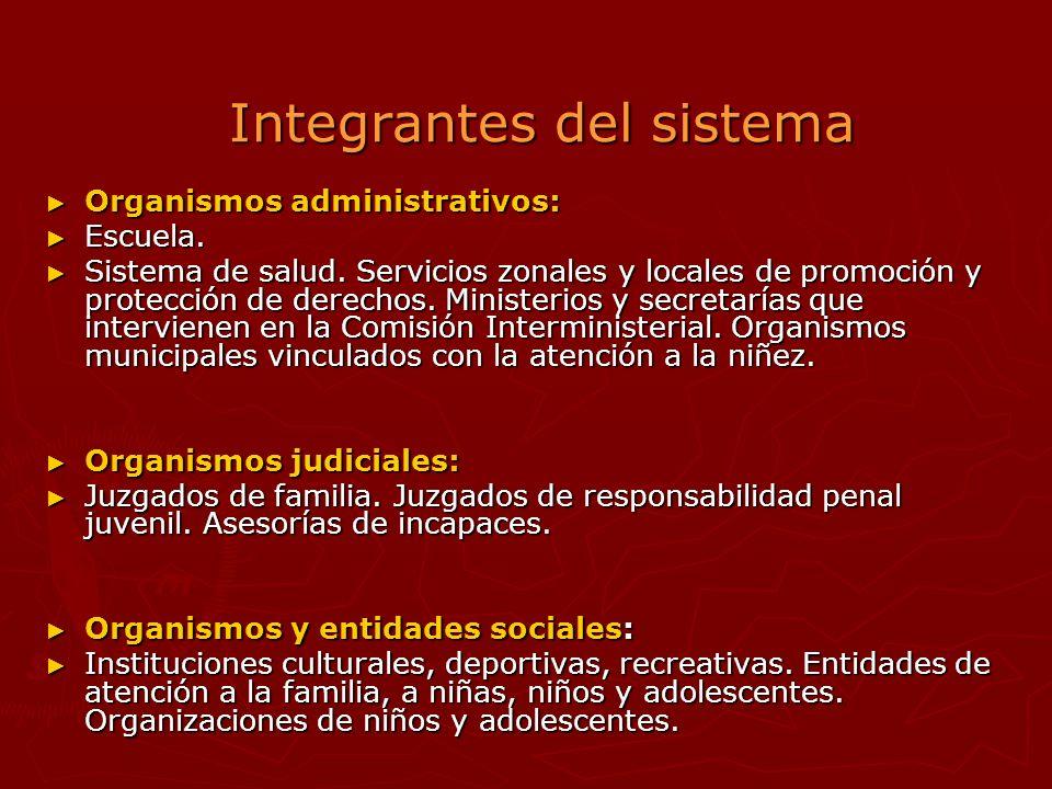 Integrantes del sistema Organismos administrativos: Organismos administrativos: Escuela.