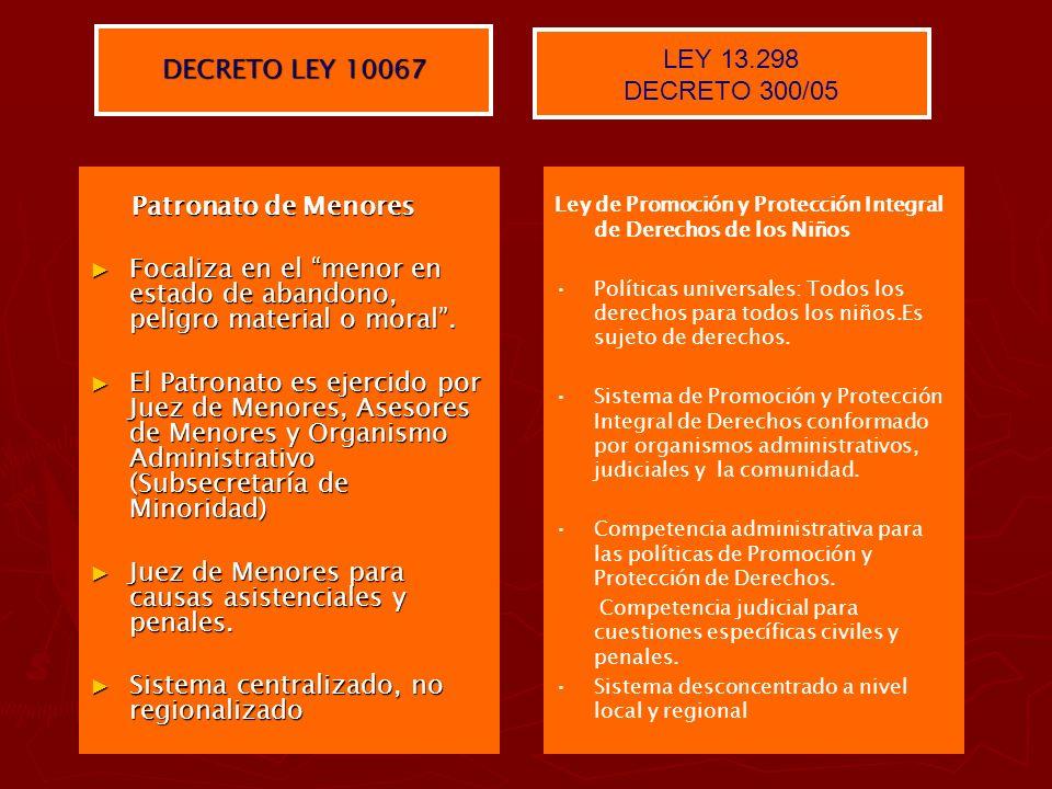 Equipo mínimo de los Servicios Locales de Protección de Derechos: Un psicólogo Un abogado Un trabajador social Un médico Se deberá garantizar la atención durante las 24 horas