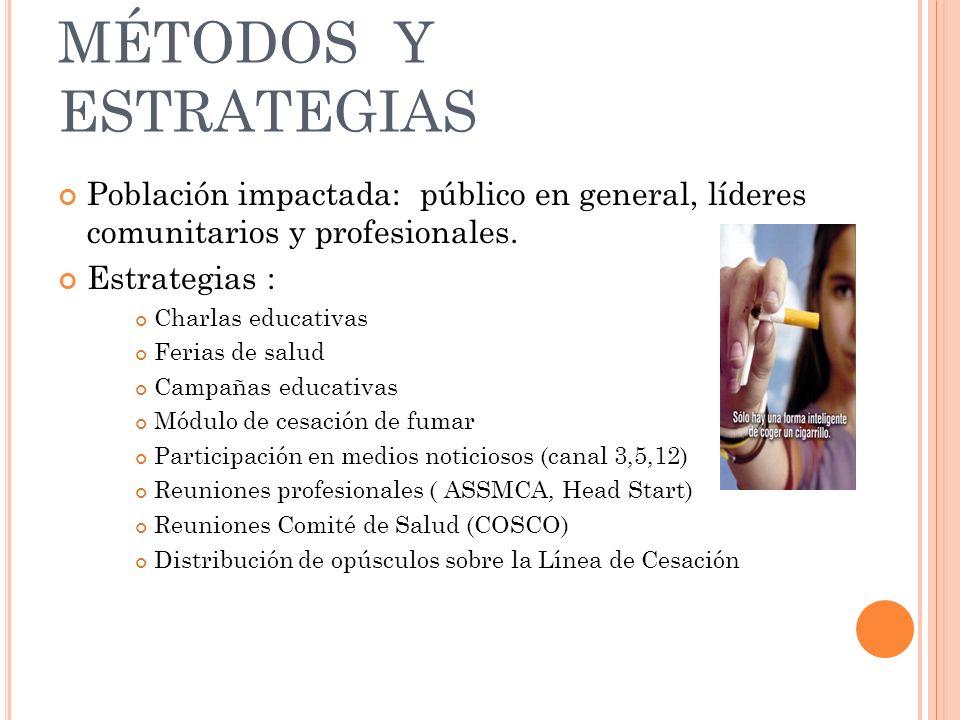 MÉTODOS Y ESTRATEGIAS Población impactada: público en general, líderes comunitarios y profesionales. Estrategias : Charlas educativas Ferias de salud