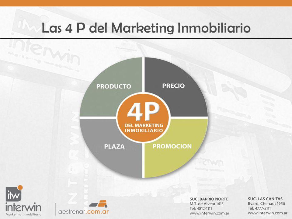 Las 4 P del Marketing Inmobiliario
