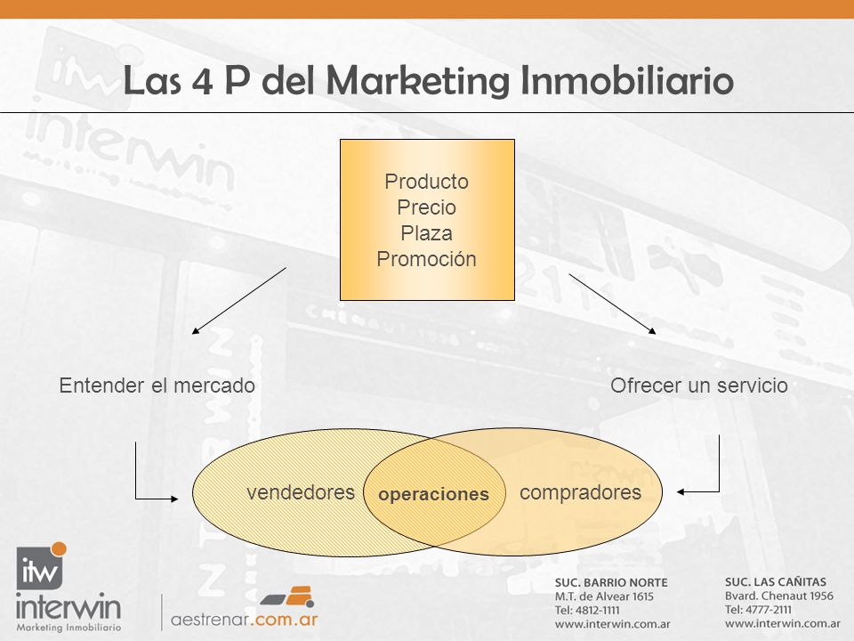 Entender el mercadoOfrecer un servicio vendedores Producto Precio Plaza Promoción Las 4 P del Marketing Inmobiliario compradores operaciones