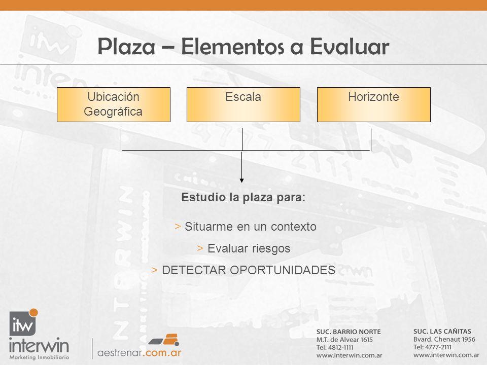 Plaza – Elementos a Evaluar Ubicación Geográfica EscalaHorizonte Estudio la plaza para: > Situarme en un contexto > Evaluar riesgos > DETECTAR OPORTUN