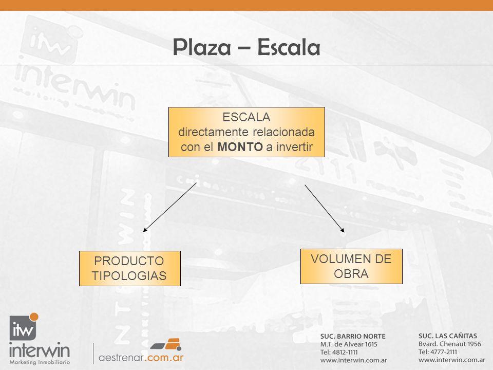 Plaza – Escala ESCALA directamente relacionada con el MONTO a invertir PRODUCTO TIPOLOGIAS VOLUMEN DE OBRA