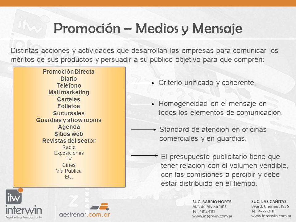 Promoción – Medios y Mensaje Distintas acciones y actividades que desarrollan las empresas para comunicar los méritos de sus productos y persuadir a s