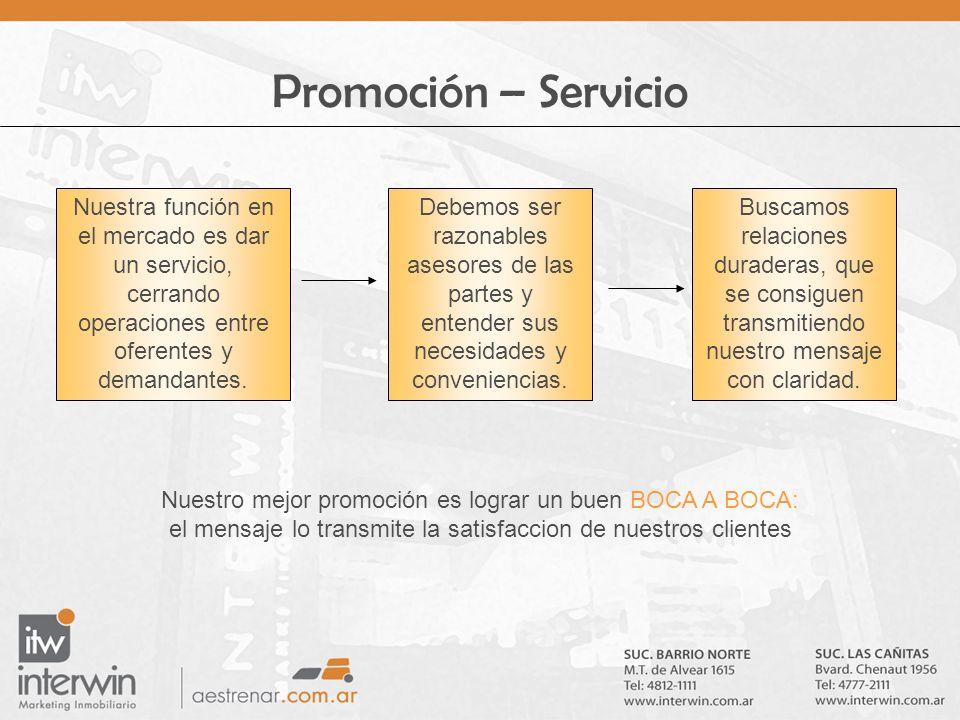 Nuestro mejor promoción es lograr un buen BOCA A BOCA: el mensaje lo transmite la satisfaccion de nuestros clientes Promoción – Servicio Nuestra funci