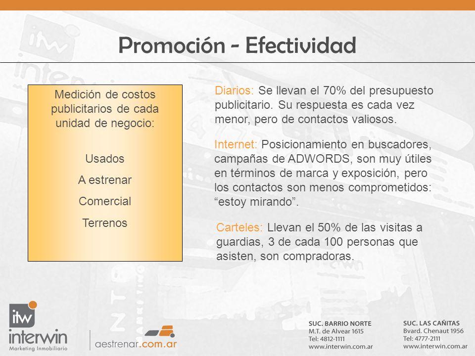 Promoción - Efectividad Medición de costos publicitarios de cada unidad de negocio: Usados A estrenar Comercial Terrenos Diarios: Se llevan el 70% del