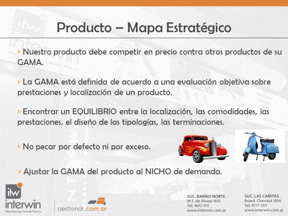 Producto – Mapa Estratégico > Nuestro producto debe competir en precio contra otros productos de su GAMA. > La GAMA está definida de acuerdo a una eva