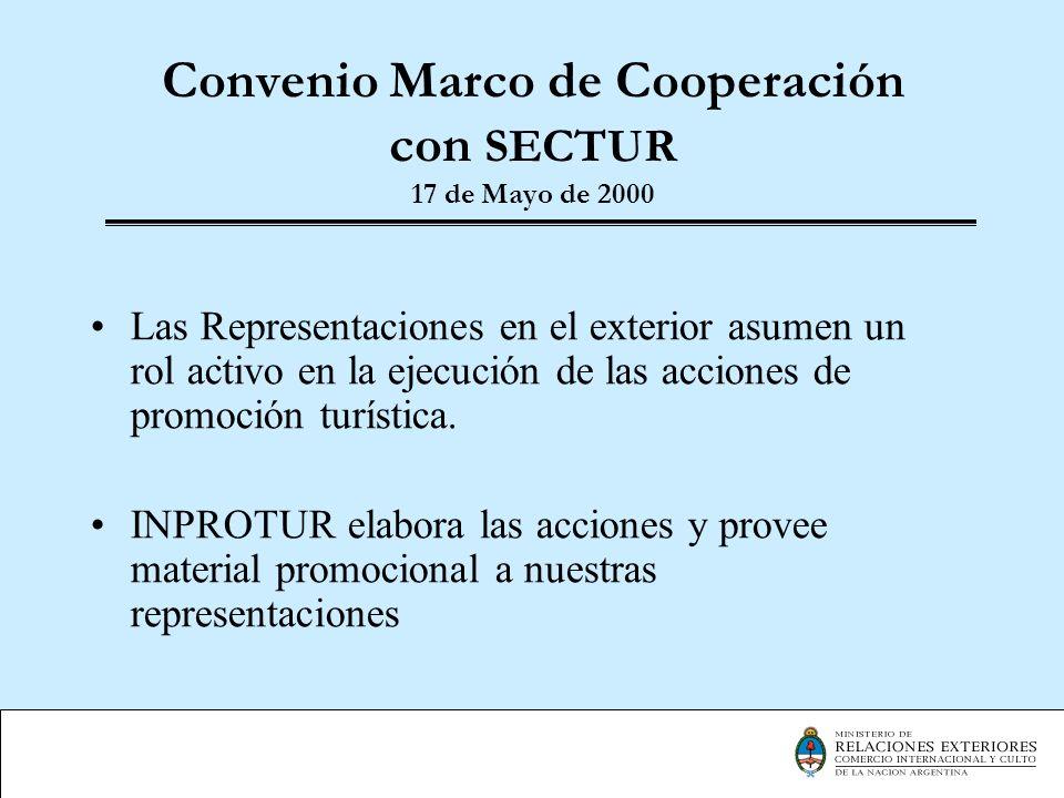 Convenio Marco de Cooperación con SECTUR 17 de Mayo de 2000 Las Representaciones en el exterior asumen un rol activo en la ejecución de las acciones d