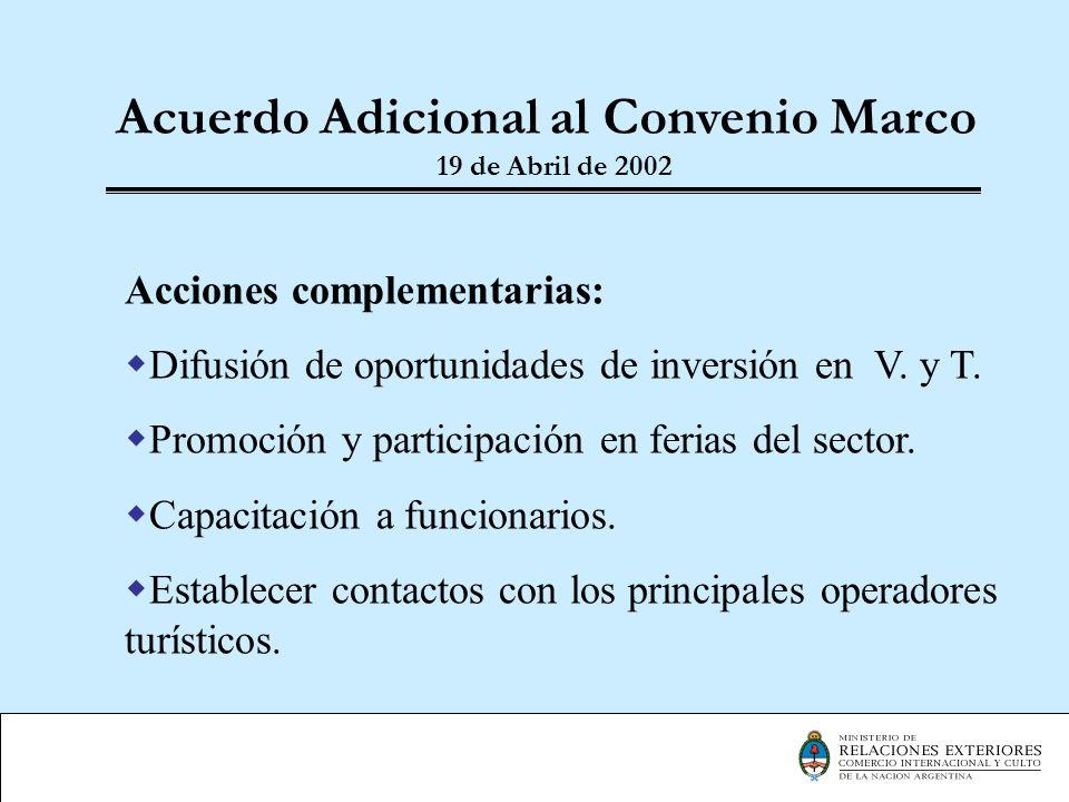 Acuerdo Adicional al Convenio Marco 19 de Abril de 2002 Acciones complementarias: Difusión de oportunidades de inversión en V. y T. Promoción y partic