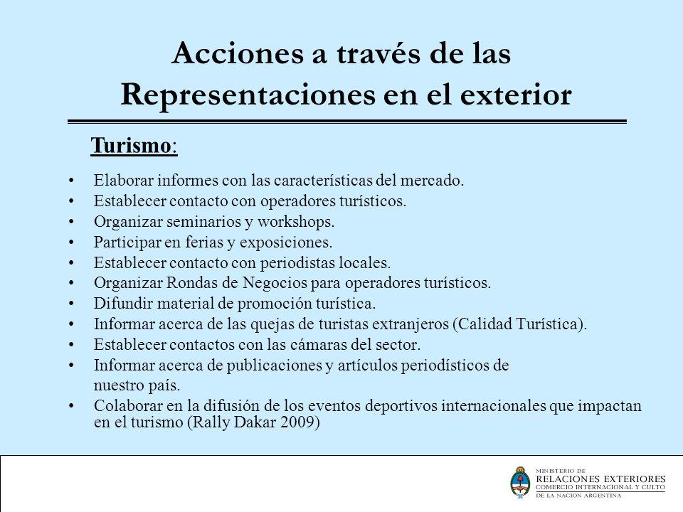 Acciones a través de las Representaciones en el exterior Elaborar informes con las características del mercado. Establecer contacto con operadores tur