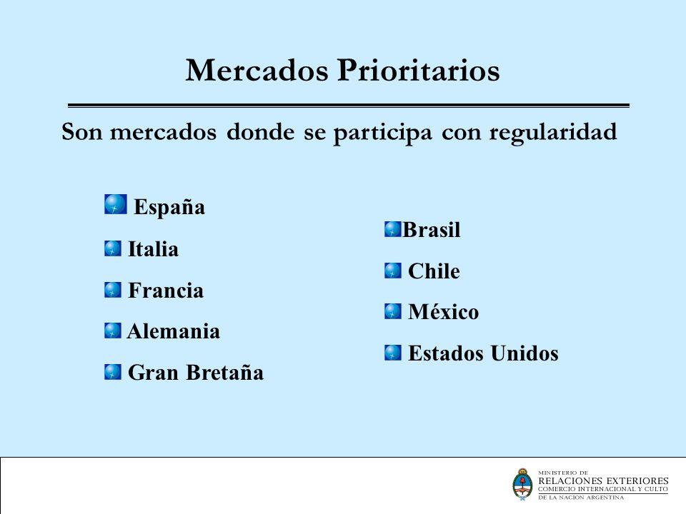 Son mercados donde se participa con regularidad España Italia Francia Alemania Gran Bretaña Brasil Chile México Estados Unidos Mercados Prioritarios F