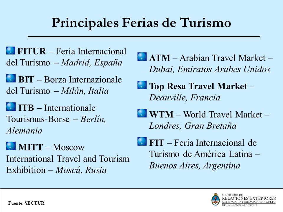 Principales Ferias de Turismo FITUR – Feria Internacional del Turismo – Madrid, España BIT – Borza Internazionale del Turismo – Milán, Italia ITB – In