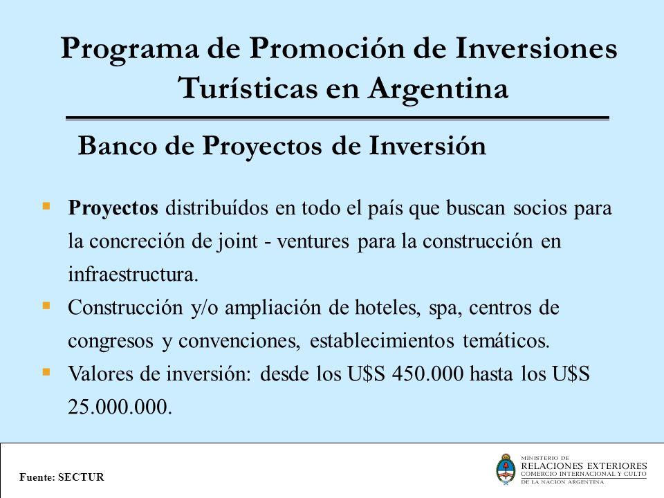 Programa de Promoción de Inversiones Turísticas en Argentina Proyectos distribuídos en todo el país que buscan socios para la concreción de joint - ve