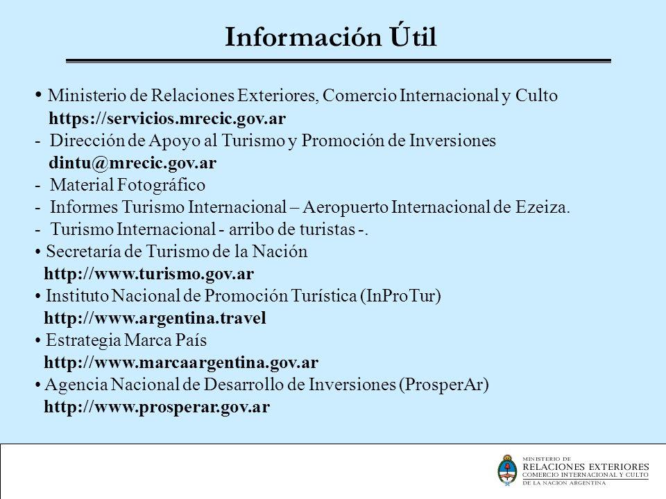Información Útil Ministerio de Relaciones Exteriores, Comercio Internacional y Culto https://servicios.mrecic.gov.ar - Dirección de Apoyo al Turismo y