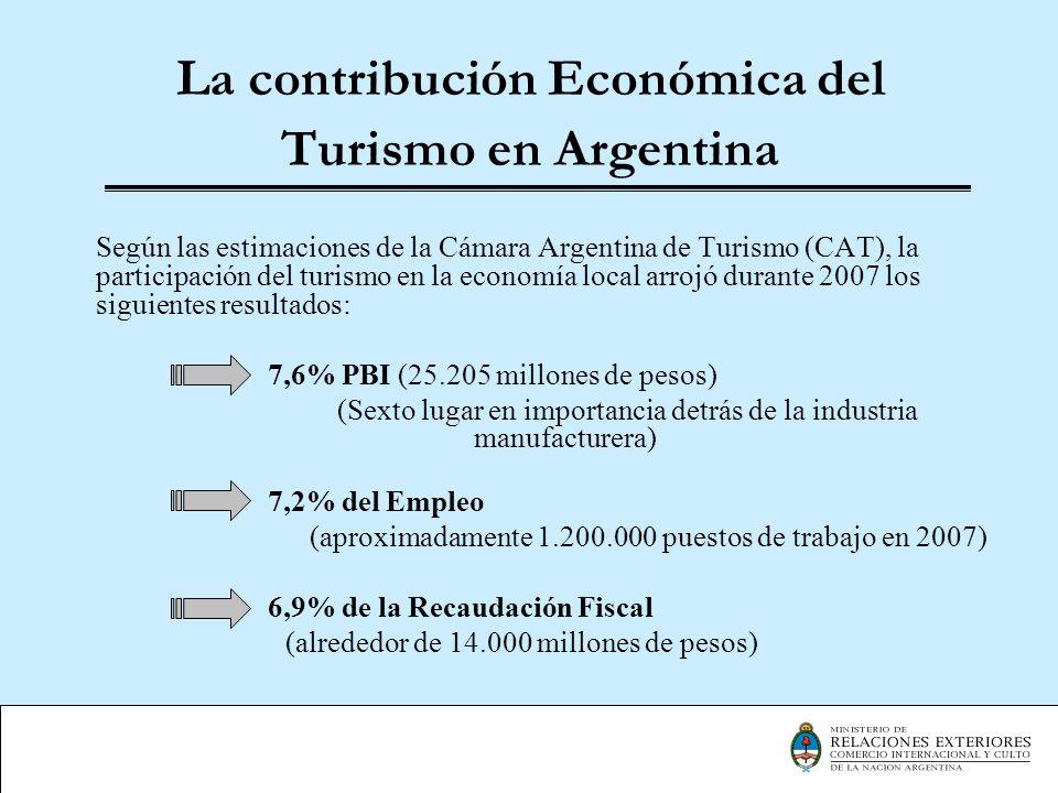 La contribución Económica del Turismo en Argentina Según las estimaciones de la Cámara Argentina de Turismo (CAT), la participación del turismo en la