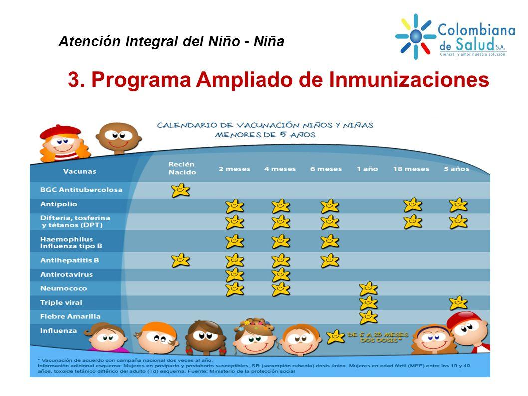 Atención Integral del Niño - Niña 3. Programa Ampliado de Inmunizaciones