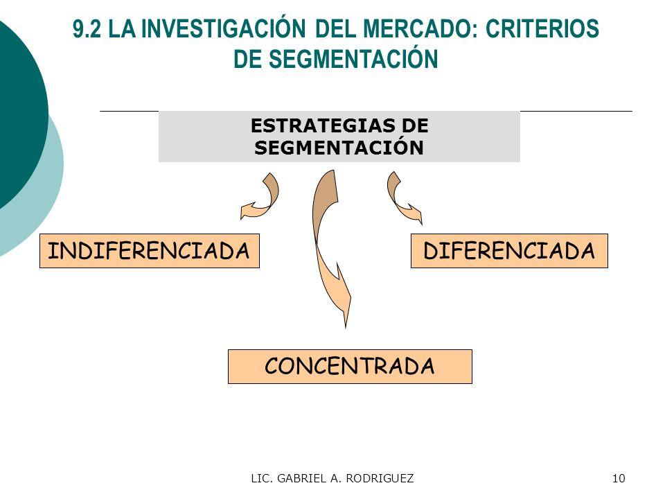 LIC. GABRIEL A. RODRIGUEZ10 9.2 LA INVESTIGACIÓN DEL MERCADO: CRITERIOS DE SEGMENTACIÓN ESTRATEGIAS DE SEGMENTACIÓN INDIFERENCIADADIFERENCIADA CONCENT