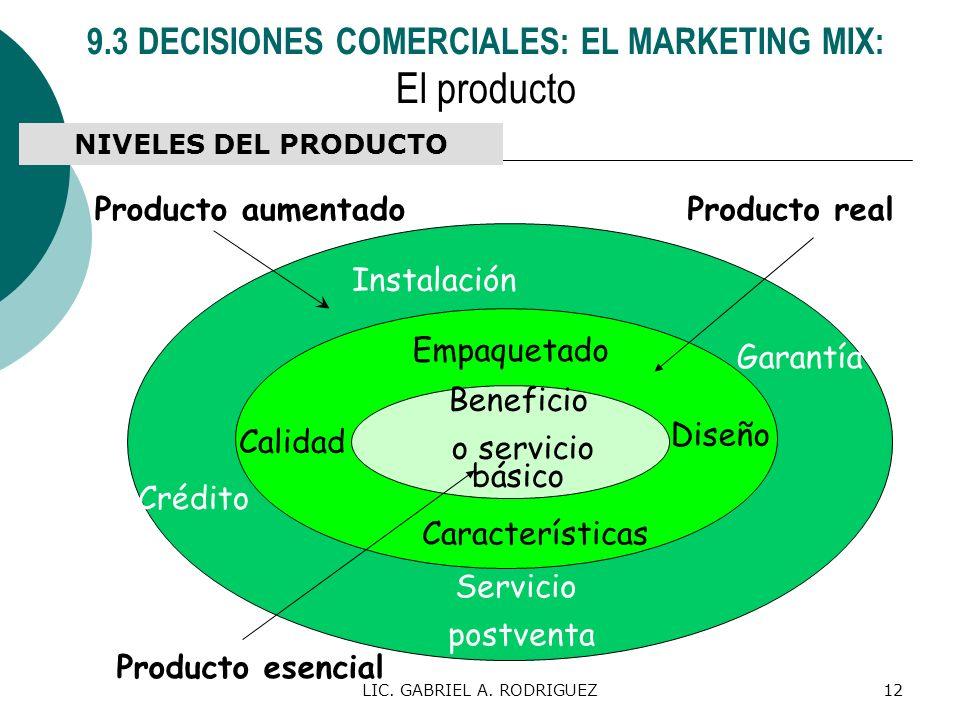 LIC. GABRIEL A. RODRIGUEZ12 NIVELES DEL PRODUCTO Producto aumentadoProducto real Producto esencial Beneficio o servicio básico Instalación Calidad Car