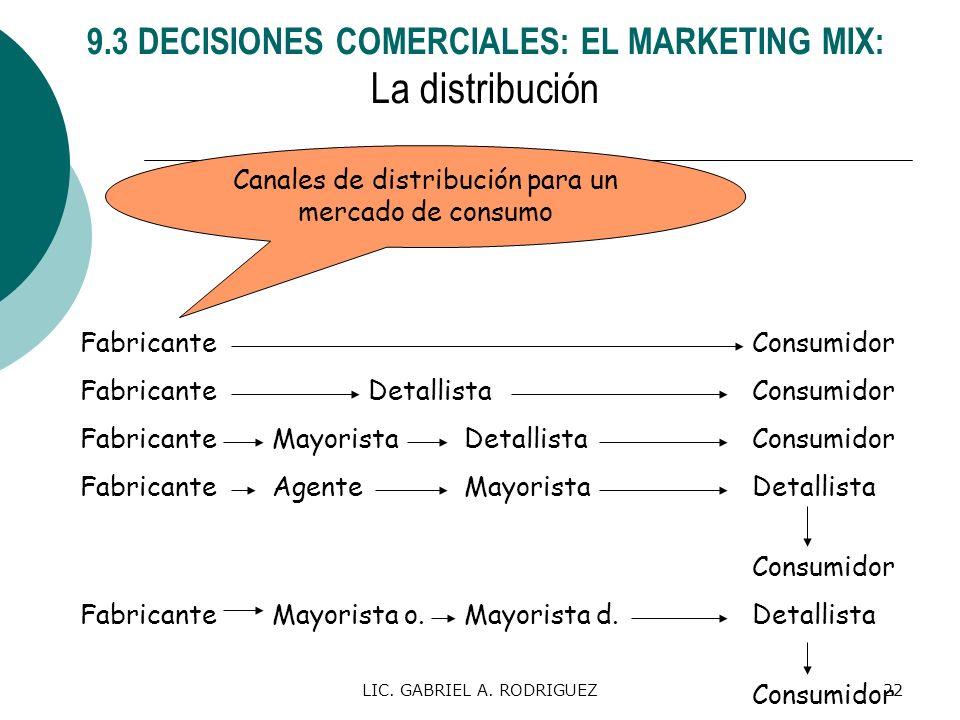 LIC. GABRIEL A. RODRIGUEZ22 Canales de distribución para un mercado de consumo FabricanteConsumidor FabricanteDetallistaConsumidor FabricanteMayorista