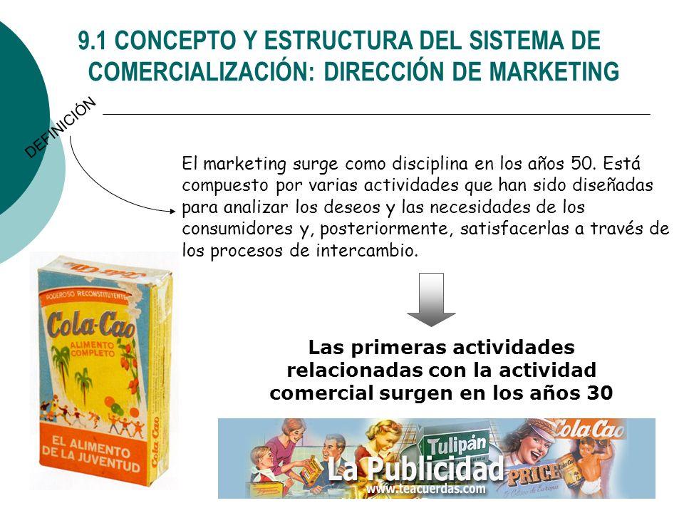 LIC. GABRIEL A. RODRIGUEZ3 9.1 CONCEPTO Y ESTRUCTURA DEL SISTEMA DE COMERCIALIZACIÓN: DIRECCIÓN DE MARKETING DEFINICIÓN El marketing surge como discip