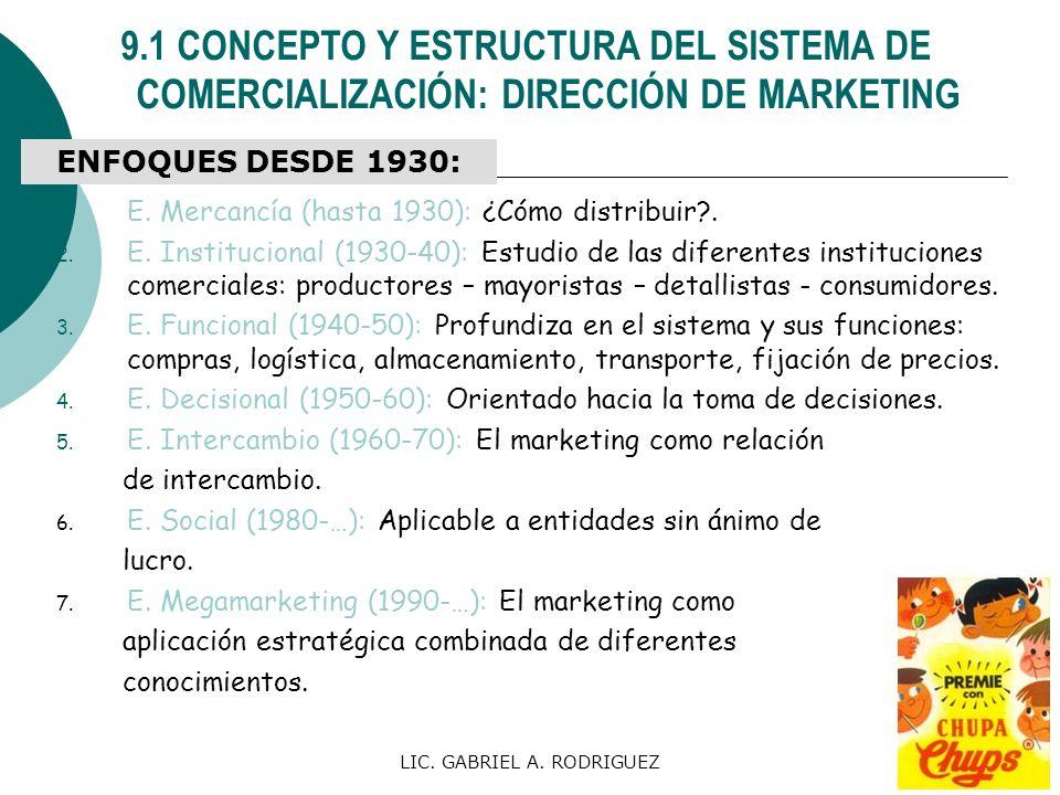 LIC. GABRIEL A. RODRIGUEZ4 9.1 CONCEPTO Y ESTRUCTURA DEL SISTEMA DE COMERCIALIZACIÓN: DIRECCIÓN DE MARKETING 1. E. Mercancía (hasta 1930): ¿Cómo distr