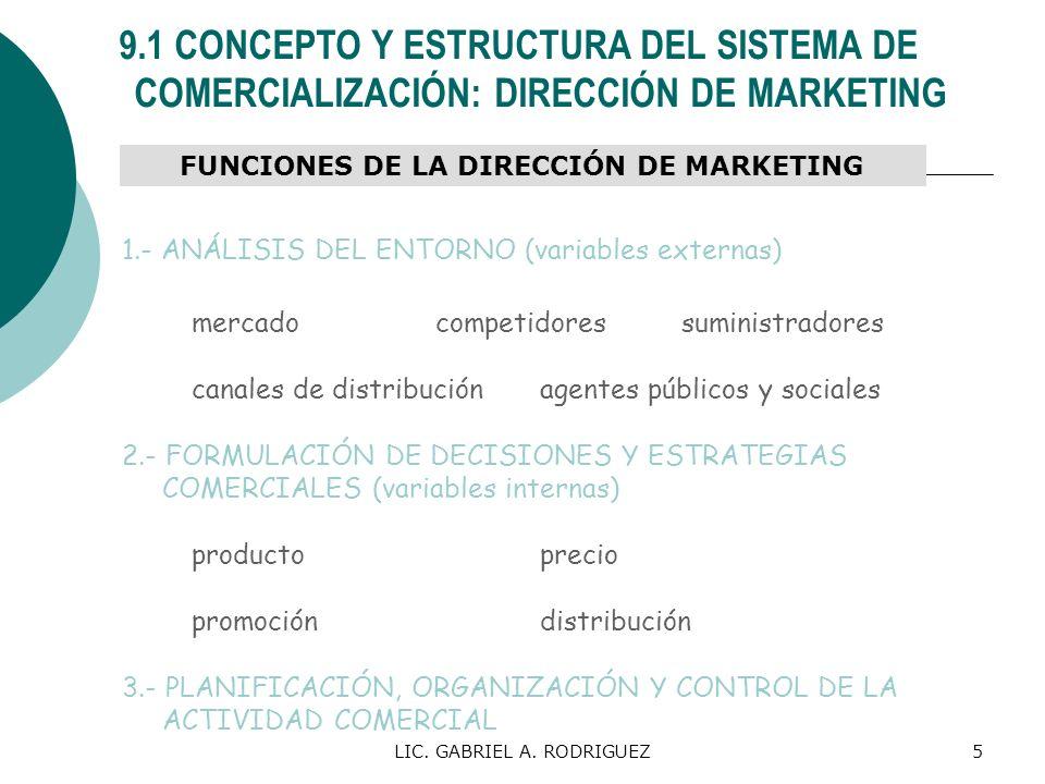LIC. GABRIEL A. RODRIGUEZ5 9.1 CONCEPTO Y ESTRUCTURA DEL SISTEMA DE COMERCIALIZACIÓN: DIRECCIÓN DE MARKETING 1.- ANÁLISIS DEL ENTORNO (variables exter