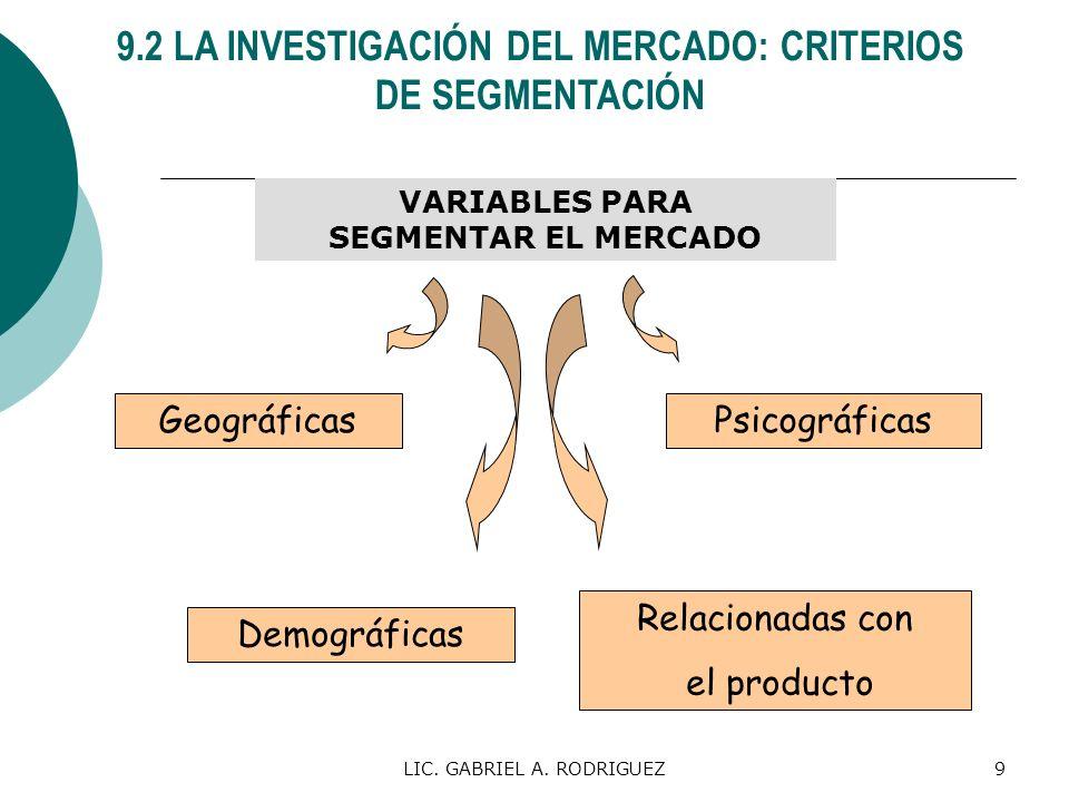 LIC. GABRIEL A. RODRIGUEZ9 9.2 LA INVESTIGACIÓN DEL MERCADO: CRITERIOS DE SEGMENTACIÓN VARIABLES PARA SEGMENTAR EL MERCADO Geográficas Demográficas Ps