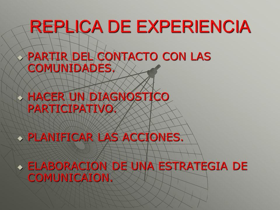 REPLICA DE EXPERIENCIA PARTIR DEL CONTACTO CON LAS COMUNIDADES. PARTIR DEL CONTACTO CON LAS COMUNIDADES. HACER UN DIAGNOSTICO PARTICIPATIVO. HACER UN