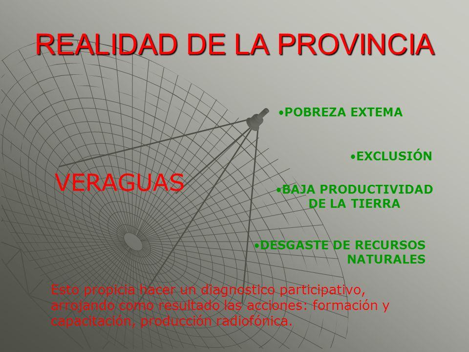 REALIDAD DE LA PROVINCIA EXCLUSIÓN VERAGUAS POBREZA EXTEMA BAJA PRODUCTIVIDAD DE LA TIERRA DESGASTE DE RECURSOS NATURALES Esto propicia hacer un diagn