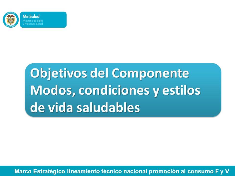 Objetivos del Componente Modos, condiciones y estilos de vida saludables Marco Estratégico lineamiento técnico nacional promoción al consumo F y V