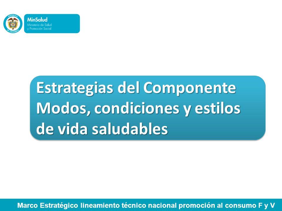 Estrategias del Componente Modos, condiciones y estilos de vida saludables Marco Estratégico lineamiento técnico nacional promoción al consumo F y V