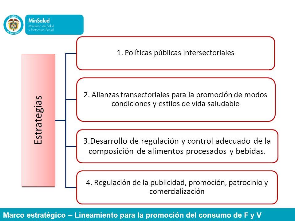 Estrategias 1. Políticas públicas intersectoriales 2. Alianzas transectoriales para la promoción de modos condiciones y estilos de vida saludable 3.De