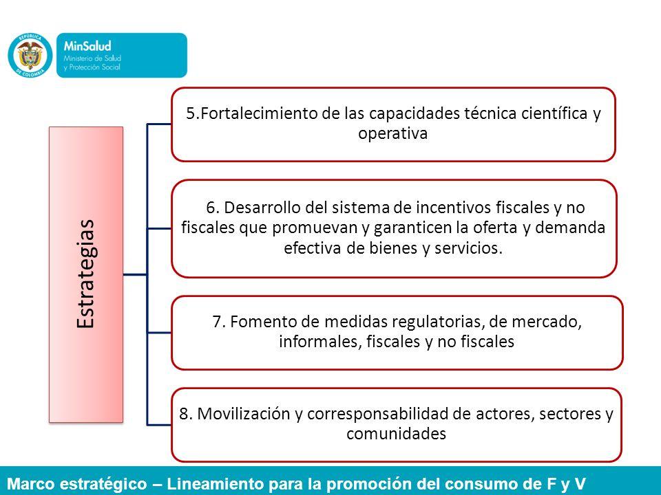Estrategias 5.Fortalecimiento de las capacidades técnica científica y operativa 6. Desarrollo del sistema de incentivos fiscales y no fiscales que pro