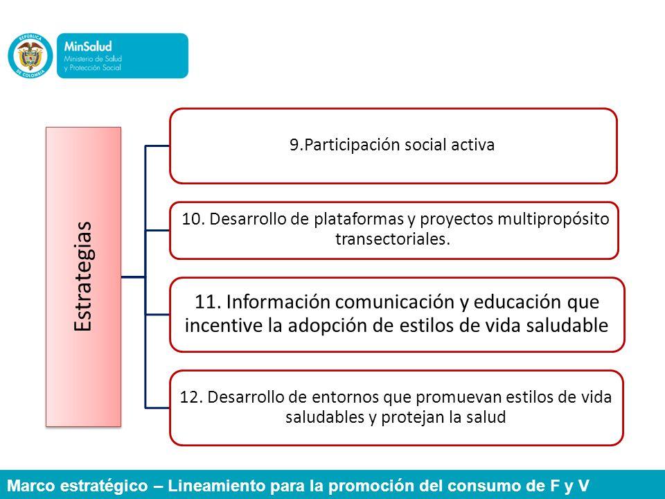Estrategias 9.Participación social activa 10. Desarrollo de plataformas y proyectos multipropósito transectoriales. 11. Información comunicación y edu