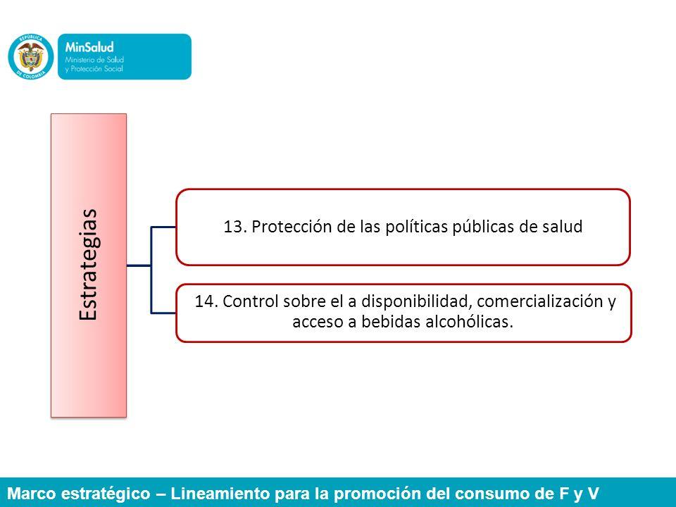 Estrategias 13. Protección de las políticas públicas de salud 14. Control sobre el a disponibilidad, comercialización y acceso a bebidas alcohólicas.