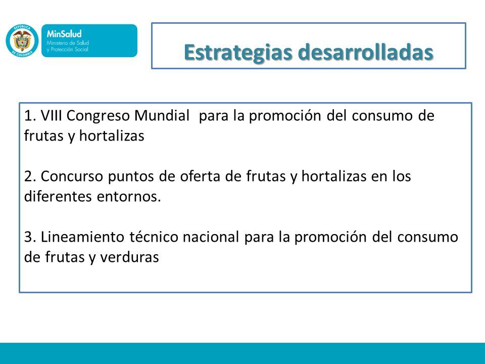 1. VIII Congreso Mundial para la promoción del consumo de frutas y hortalizas 2. Concurso puntos de oferta de frutas y hortalizas en los diferentes en