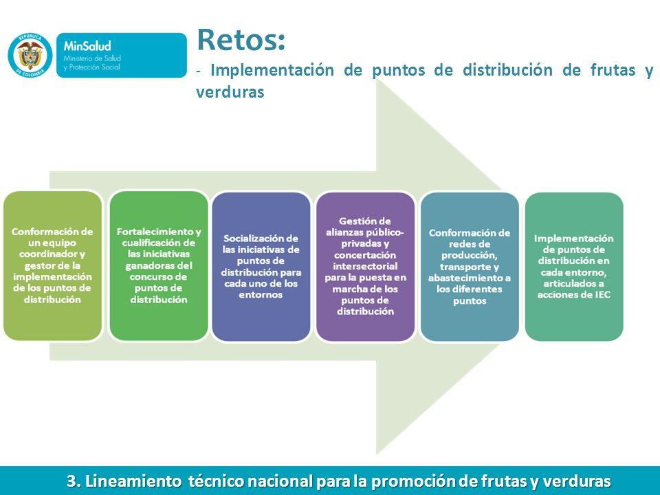 Retos: - Implementación de puntos de distribución de frutas y verduras 3. Lineamiento técnico nacional para la promoción de frutas y verduras