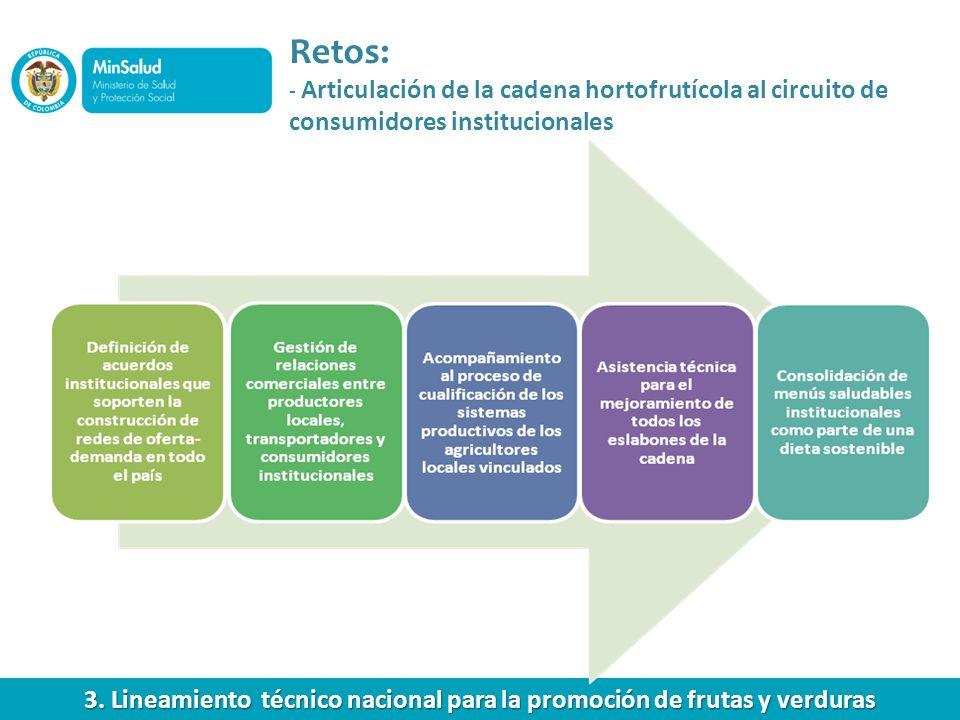Retos: - Articulación de la cadena hortofrutícola al circuito de consumidores institucionales 3. Lineamiento técnico nacional para la promoción de fru