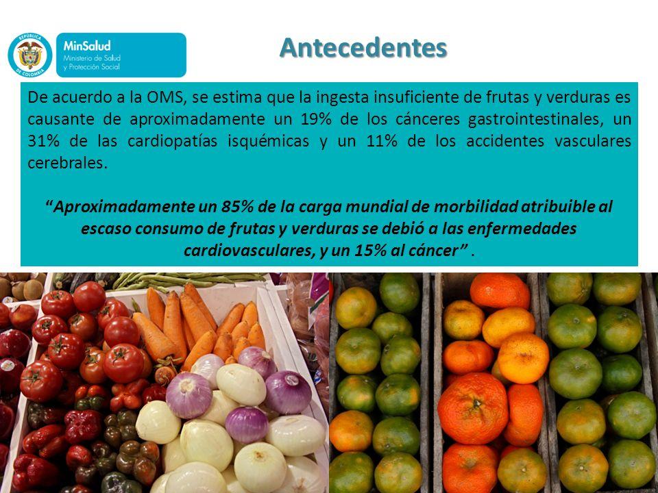 Antecedentes De acuerdo a la OMS, se estima que la ingesta insuficiente de frutas y verduras es causante de aproximadamente un 19% de los cánceres gas