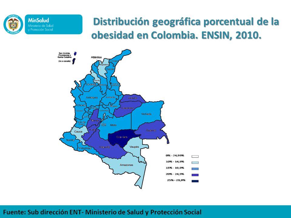 Distribución geográfica porcentual de la obesidad en Colombia. ENSIN, 2010. Fuente: Sub dirección ENT- Ministerio de Salud y Protección Social