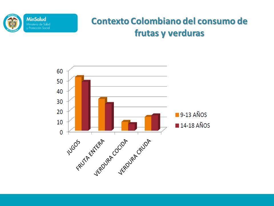 Contexto Colombiano del consumo de frutas y verduras
