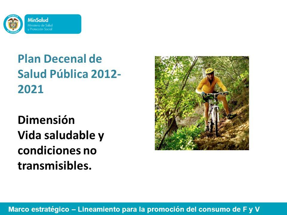 Plan Decenal de Salud Pública 2012- 2021 Dimensión Vida saludable y condiciones no transmisibles. Marco estratégico – Lineamiento para la promoción de