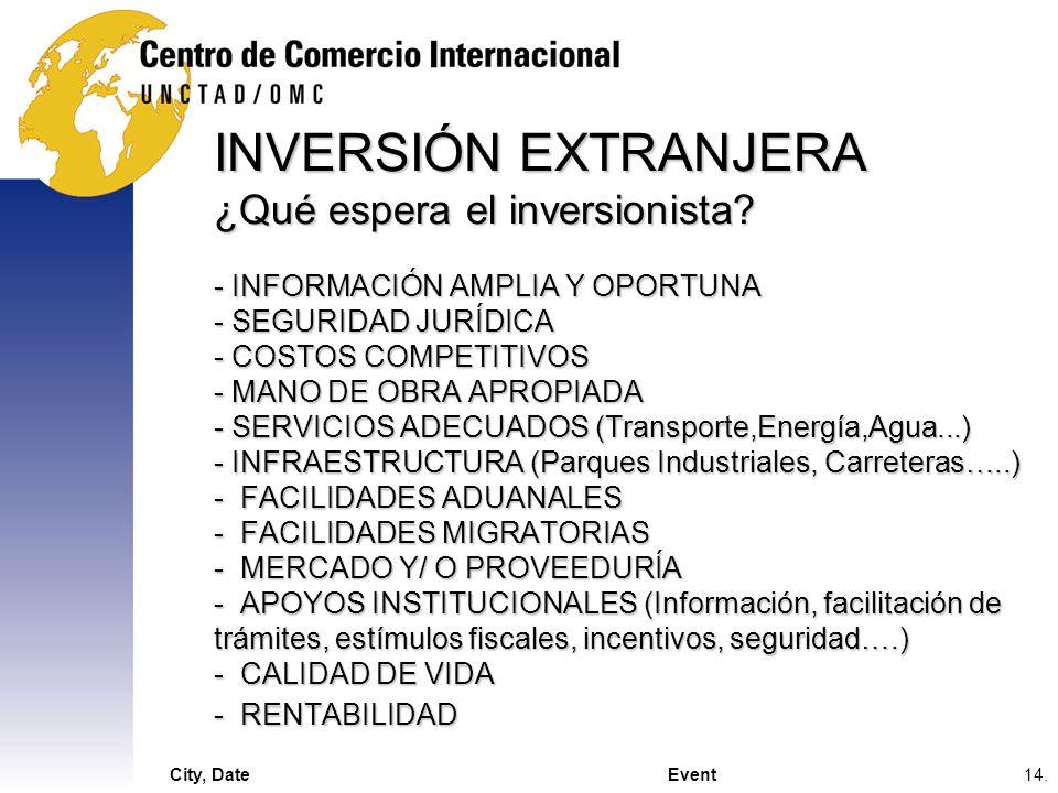 City, DateEvent14.INVERSIÓN EXTRANJERA ¿Qué espera el inversionista.